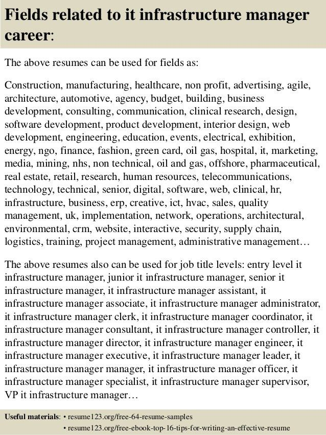 18+ [ Samples Of Resumes Objectives ]   Professional Hotel Sales ...