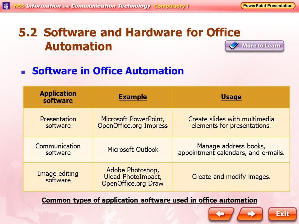 5.1 Basics of Office Automation - ppt video online download