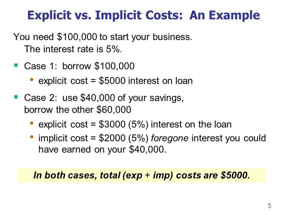 0 Chapter 13. You run General Motors.  List 3 different costs ...