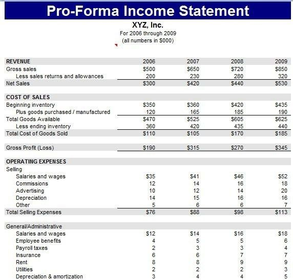 Pro Forma Statement Template. cash flow statement template for ...
