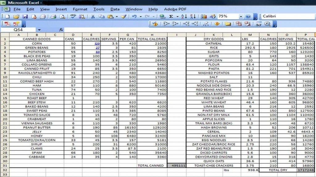 Stocktake Spreadsheet Templates in Excel - Project Management ...