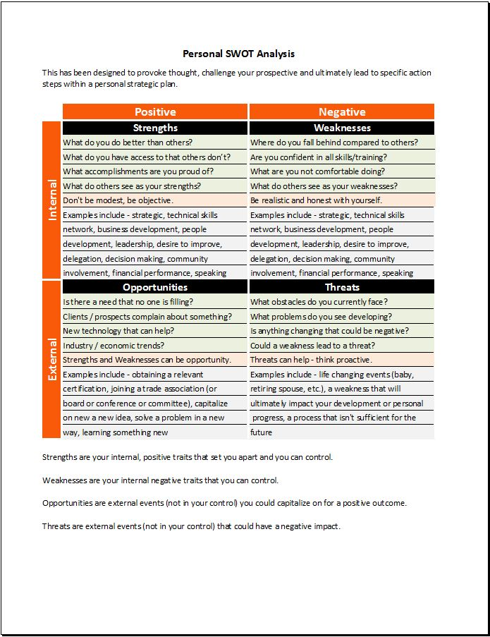 Personal SWOT Analysis Template - Download