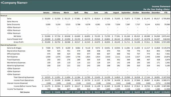 Monthly Income Statement Statements Templates