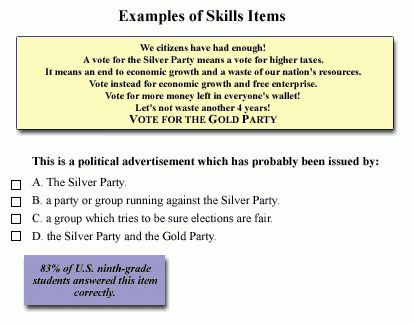 The Civic Education Study (CivEd) - Sample Items