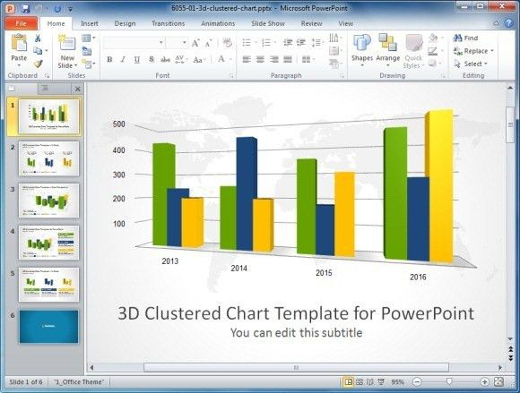 High-Quality Charts & Dashboard PowerPoint Templates For Presentations