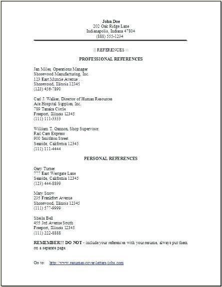 Listing References On A Resume – Okurgezer.co