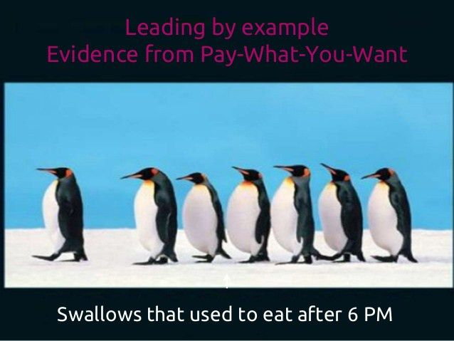 Leading by example: Evidence from PWYW