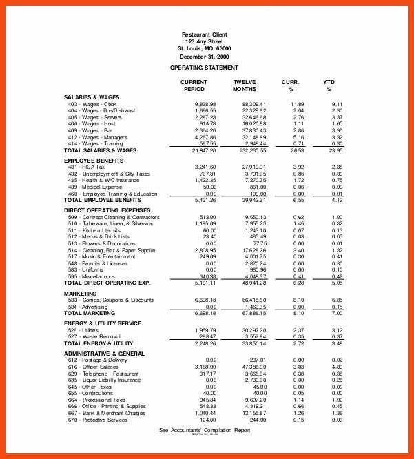 income statement sample | program format