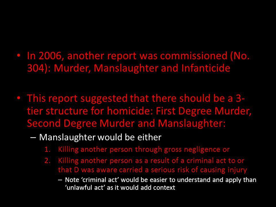 Criticisms and Reform of Involuntary Manslaughter - ppt video ...