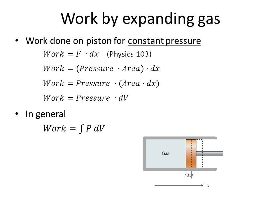 First Law of Thermodynamics Introduction First Law of ...
