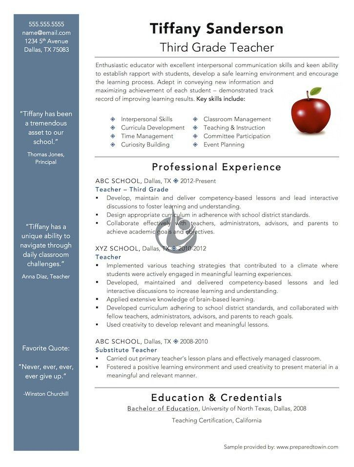 Free Teacher Resume Template. Elementary-Teacher-Resume Teacher ...