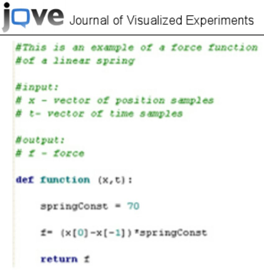 Force function in python. An example of a spring force model for a...
