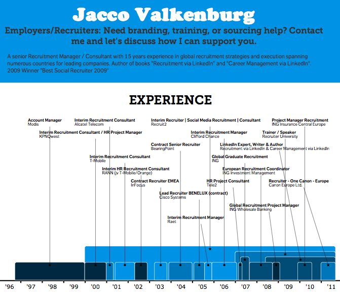 HOW TO: Create your own infographic resume