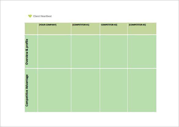 Analysis Templates – 28+ Free Word, Excel, PDF Format Download ...