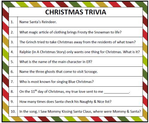 Christmas Trivia Quiz | fishwolfeboro