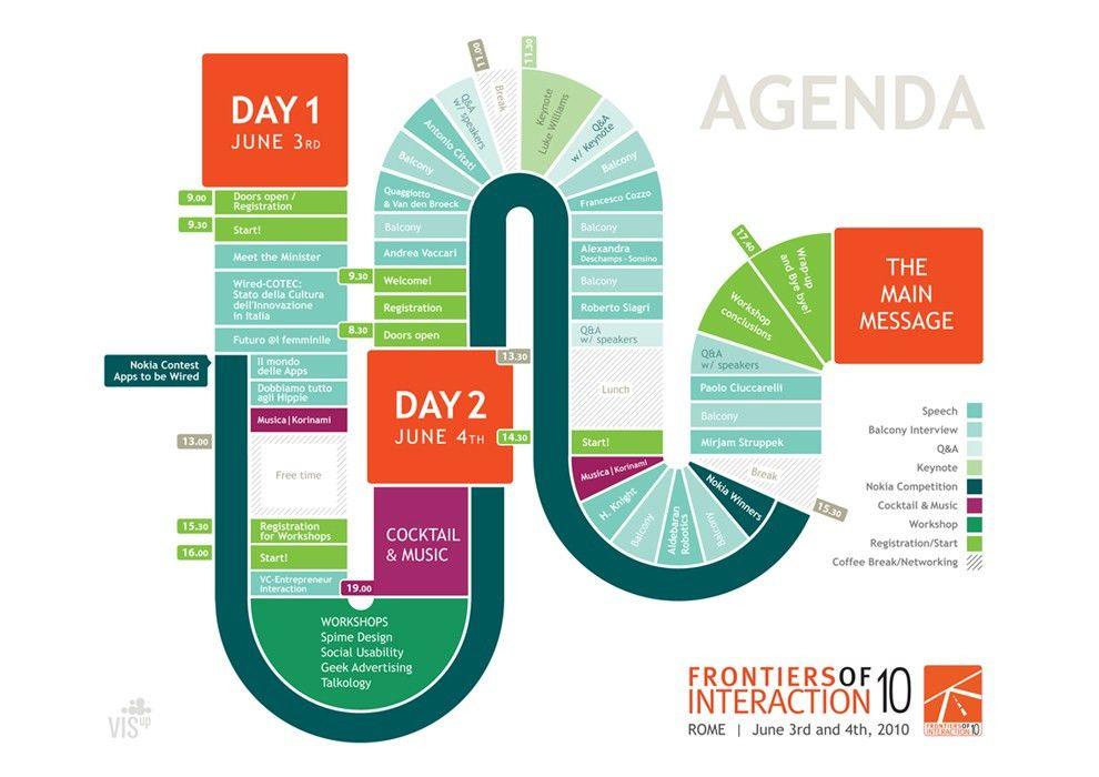 Visual agenda FOI10 » Eloisa Paola Fontana - communication and ...