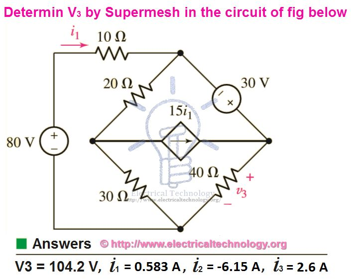 SUPERMESH Circuit Analysis | Step by Step with Solved Example