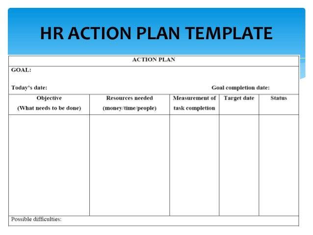 Hr Plan Template. Career Plan Example 2017 Strategic Hr Plan ...