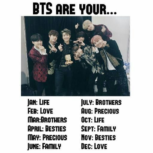 BTS Birth Month Game? | ARMY's Amino