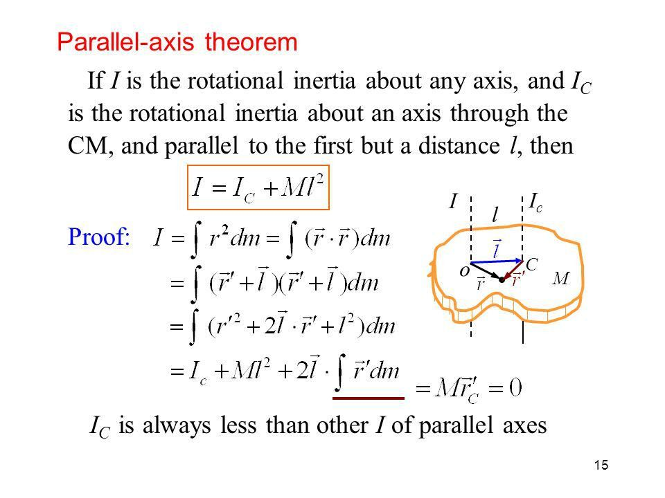 Rotational Motion About a Fixed Axis - ppt video online download