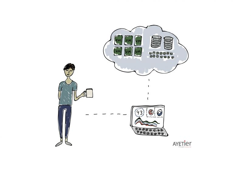 I'm a Storage Admin, What Can Ayetier Do for Me? | Ayetier Blog