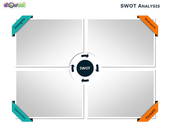 SWOT Analysis #4 – Free PowerPoint Charts