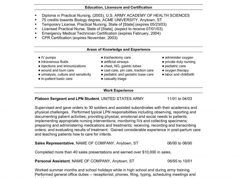 Fancy Plush Design Lpn Resume Sample 4 Reference Page Of Resumelpn ...