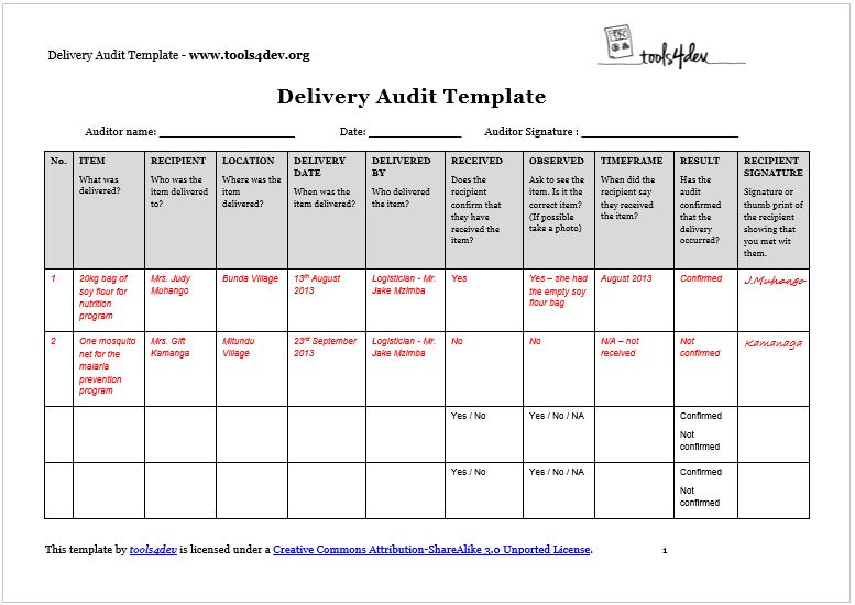 Delivery Audit template | tools4dev
