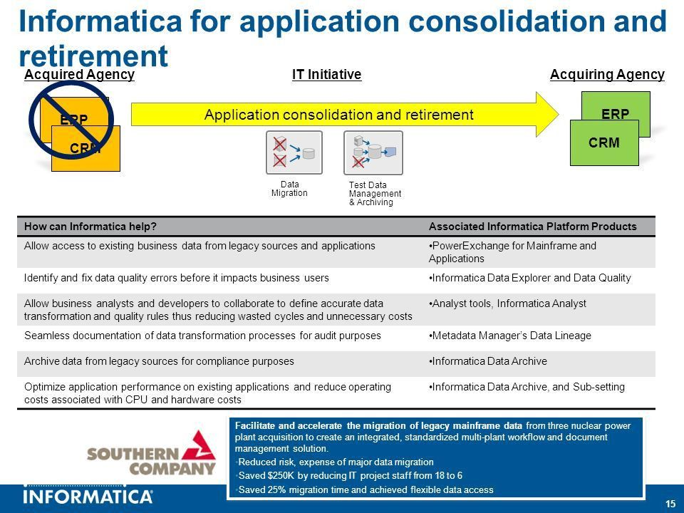 Informatica Data Integration - ppt download