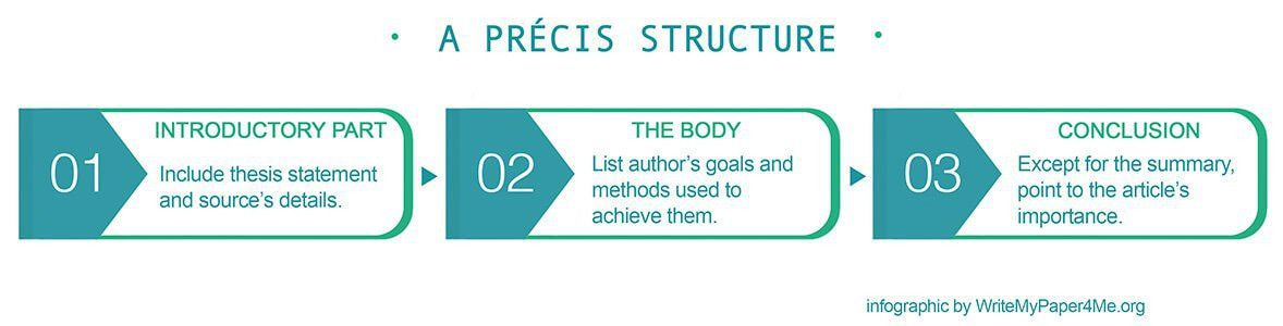 How to Write a Critical Precis: Tips and Examples ...
