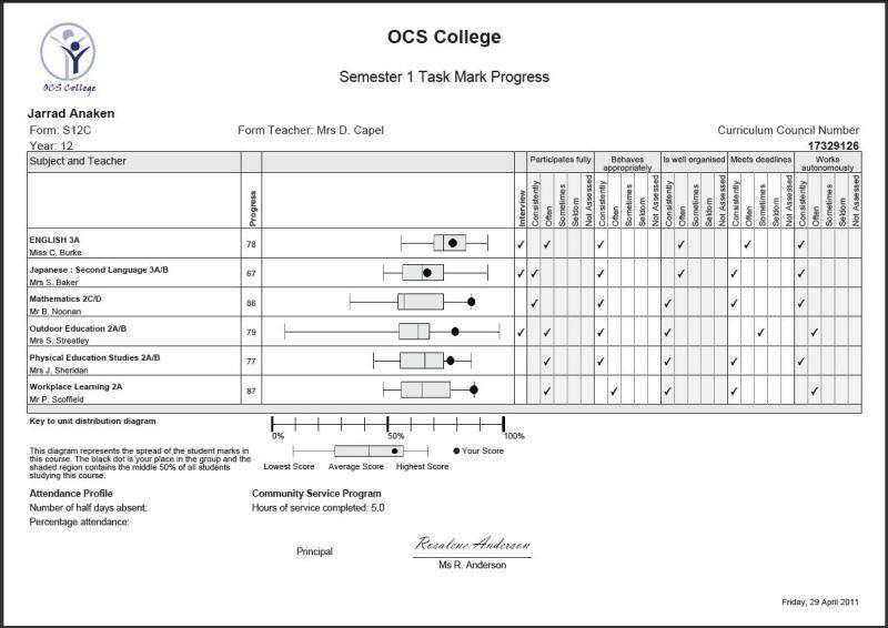 7 Free Progress Report Templates - Excel PDF Formats