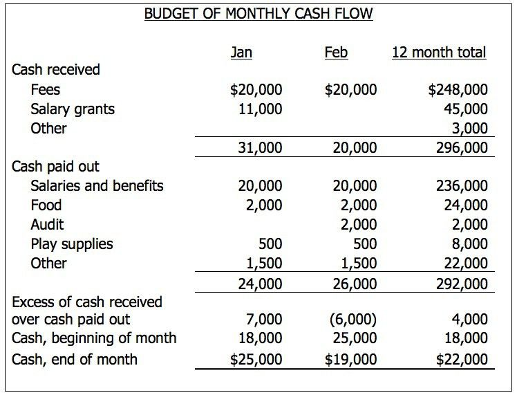 The Art of Budgeting   Cowperthwaite Mehta