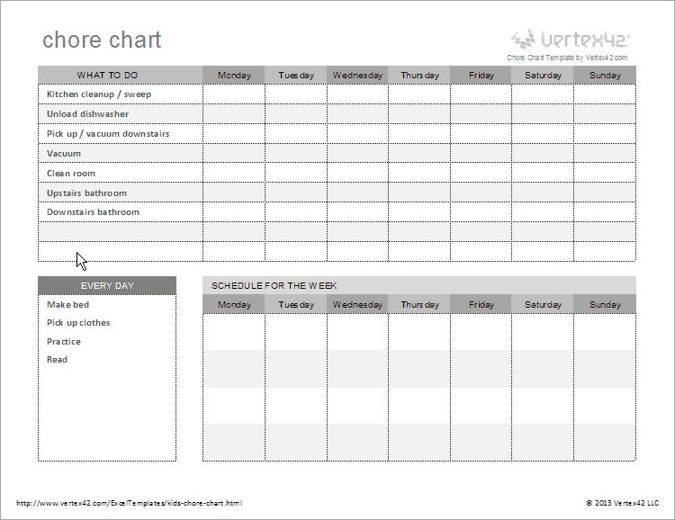 chart template word