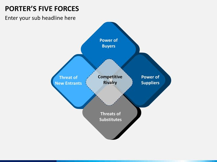 five forces powerpoint template porters 5 forces powerpoint ...