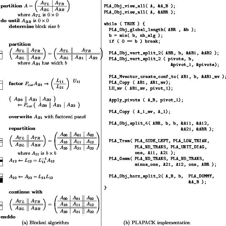 3 LU Factorization (with pivoting)