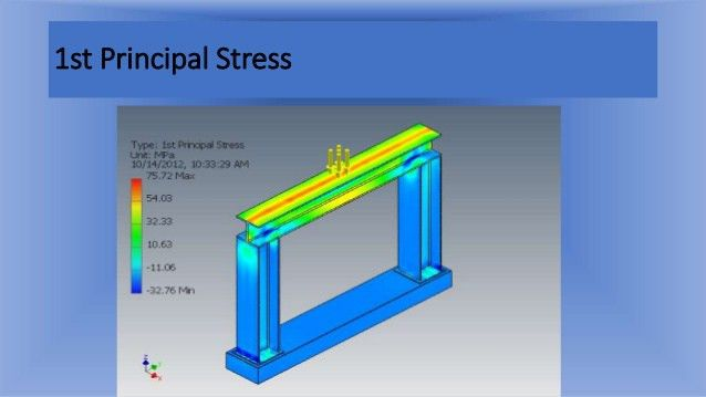 Support Stress Analysis Report for Chilled Water Pipe