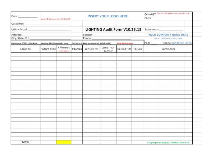 Audit Observation Report : 37 Brilliant Audit Report Format ...