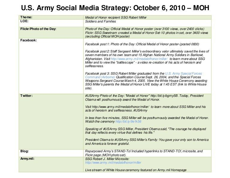 Single Event Social Media Strategy Template
