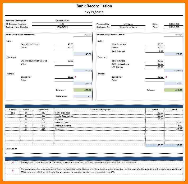 Accounts Reconciliation Template - Corpedo.com
