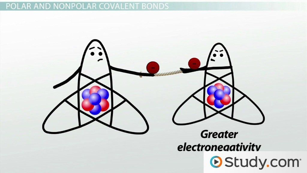 Covalent Bonds: Predicting Bond Polarity and Ionic Character ...