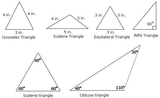 Definition and examples of triangle | define triangle - geometry ...