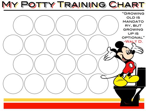 Thank you for visiting my shop! This potty training chart is ...