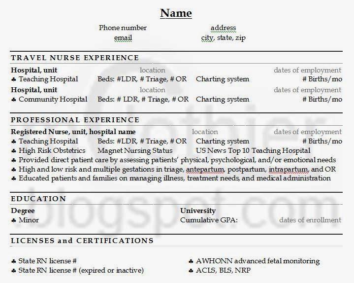 best er nurse resume nurse resume example resume resume fetching ...