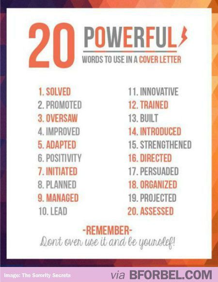 20 Powerful Words To Use In Your Cover Letter… | B for Bel