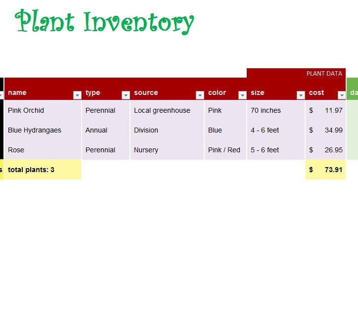 Sample Inventory Report Template. Retail Inventory And Sales ...