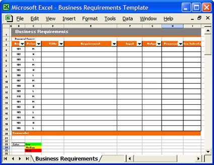 How to Define Business Rules and Business Requirements