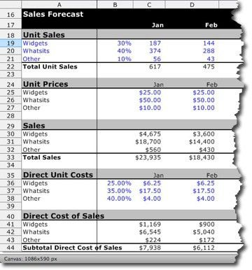 How to Project Your Basic Business Numbers | The U.S. Small ...