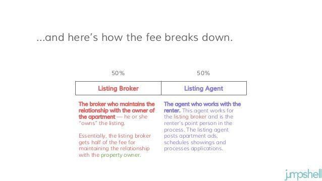 Rental Listing Agent Kelton Unit C M To M Rental Agreement - Sample cover letter for rental application
