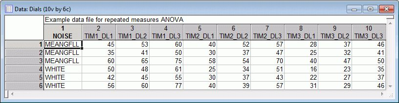 STATISTICA Help | Example 6: Repeated Measures ANOVA Design