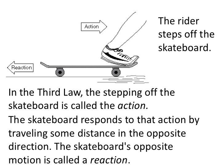 MOTION (force & motion) (Teach)